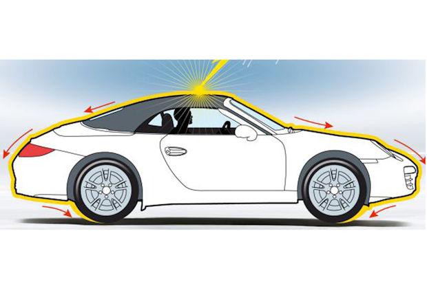 Auto Faradayscher Käfig