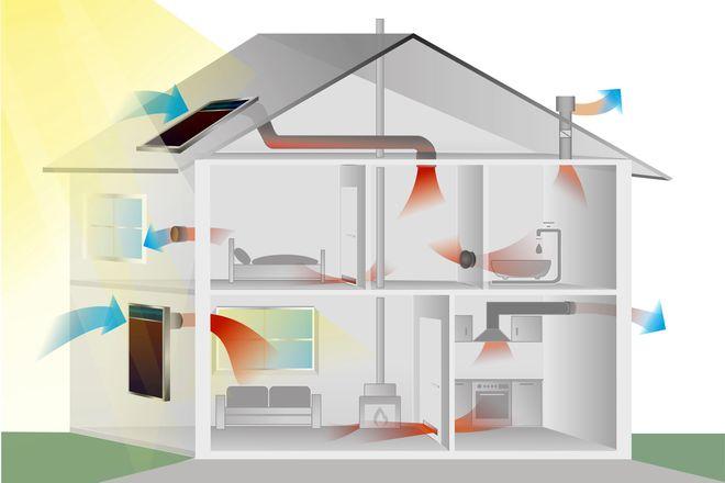 Eine Solarlüftung sorgt im gesamten Eigenheim für gesunde Verhältnisse.